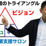 創業融資のトライアングル